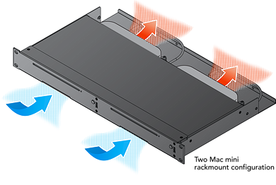 Two Mac mini Rackmount Configuration