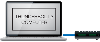 Thunderbolt 3 Computer Connected to SF3 Series - SxS Pro Card Reader
